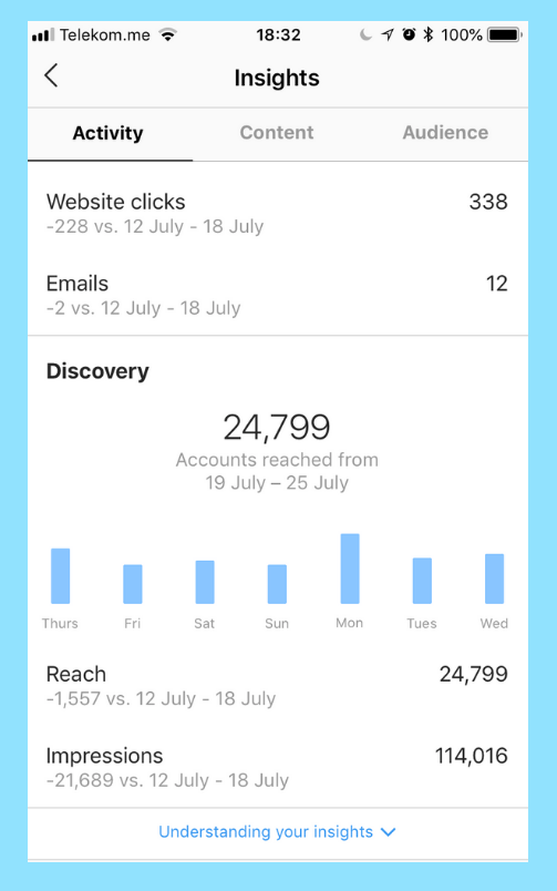 Instagram Profile Analytics